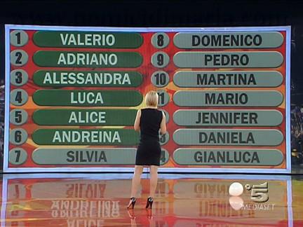 la classifica al termine della prima puntata