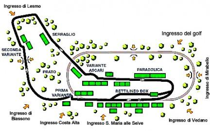 Tribune Circuito di Monza