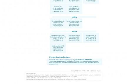 Barclays - Il telefono è la tua croce