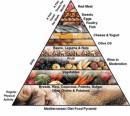 Mediterranean Diet Pyramid, quando la dieta è conosciuta in tutto il mondo