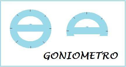 Cos 39 il goniometro - Cos e la portata di uno strumento di misura ...