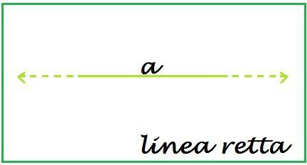Linea retta