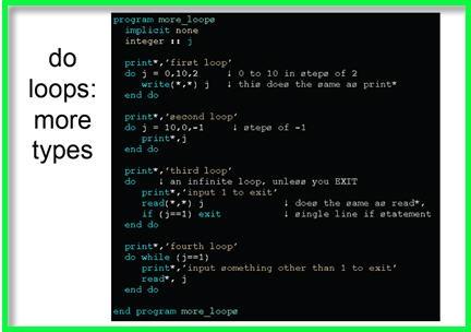 fortran 90, algoritmi, manuali fortran, programmi fortran,compilatori fortran