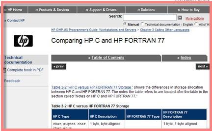 fortran 77, fortran compiler, fortran download, fortran windows