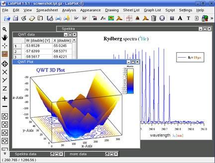 software linux,gnuplot e fortran,visit e labplot, visualizzazione dei dati
