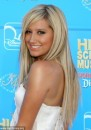10TeenStar 2010 - ASHLEY Tisdale al quinto posto tra i più amati!