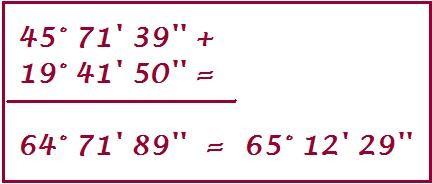 addizione tra numeri complessi