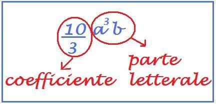 coefficiente di un monomio