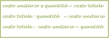 costo unitario e totale