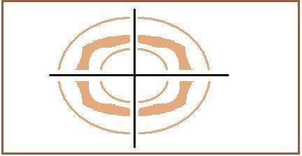 Cosa significa frazionare for Cosa significa matteo