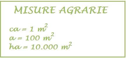 misure agrarie