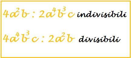 monomi divisibili
