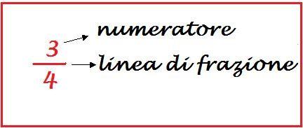 numeratore