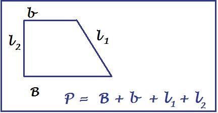 perimetro trapezio rettangolo