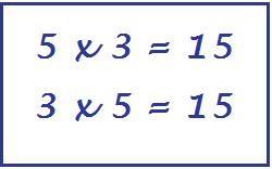 proprietà commutativa della moltiplicazione