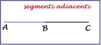 segmenti adiacenti