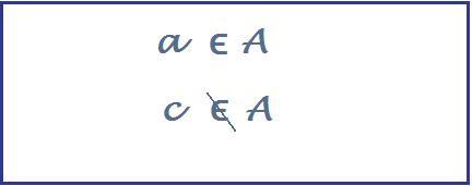 simbolo di appartenenza
