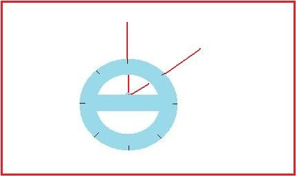 uso del goniometro