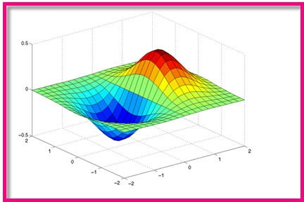 analisi dei dati con matlab, grafici matlab, guide matlab, tools matlab, tutorial matlab
