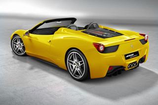 Ferrari Future