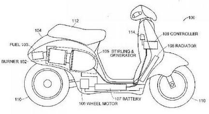 scooter Ibrido con motore Stirling