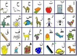 Imparare e tradurre l'arabo