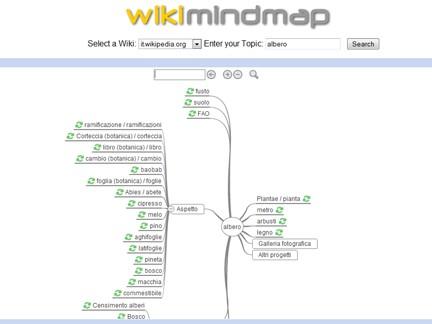 WikiMindMap