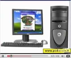 Video lezione Hardware PC