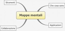 Cmap mappe concettuali software
